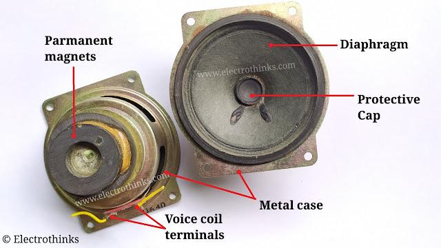 Audio speaker Cutaway