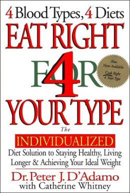 Dieta segun tipo sangre