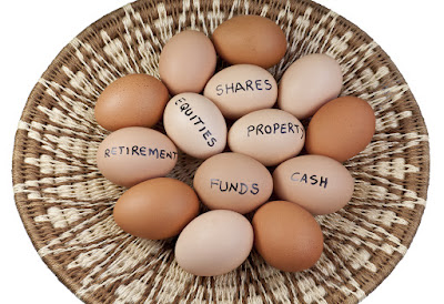 What-is-Diversification-in-portfolio