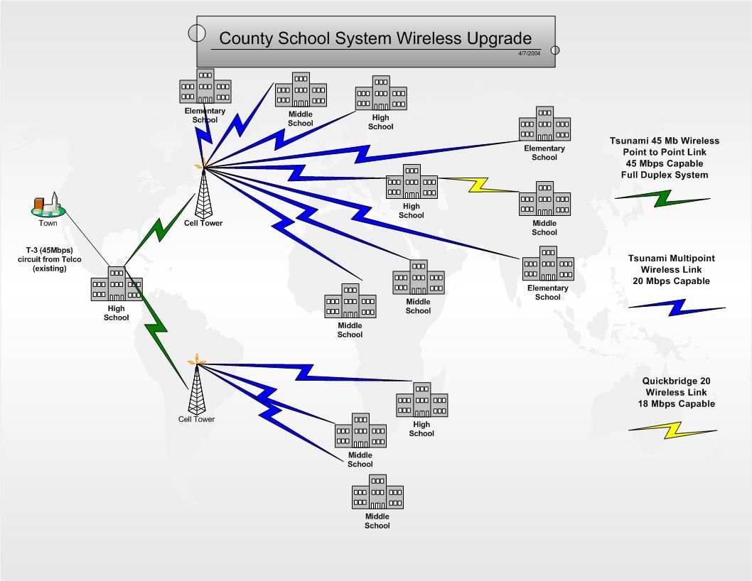 Wireless Extender Diagram 2005 Jeep Grand Cherokee Car Stereo Wiring Wan Environment Data