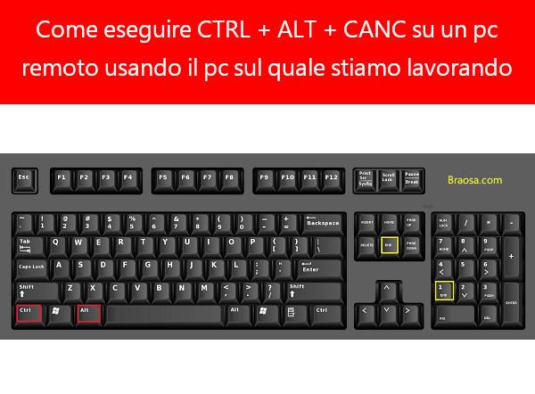 Come eseguire CTRL + ALT + CANC su un computer remoto utilizzando Desktop PC che stiamo utilizzando