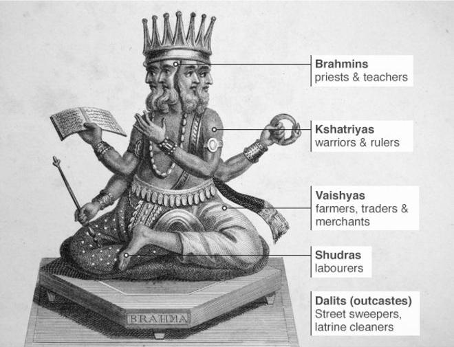 katta surname caste