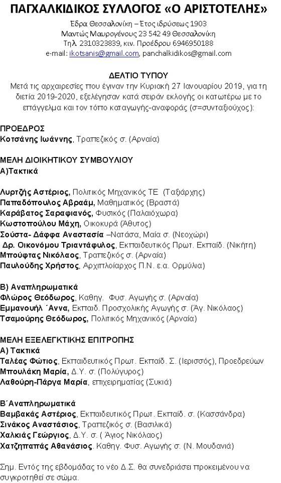 Παγχαλκιδικός Σύλλογος ''Ο ΑΡΙΣΤΟΤΕΛΗΣ'' αποτελέσματα εκλογών