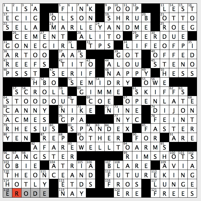 Rex Parker Does the NYT Crossword Puzzle: Old-time Price Is