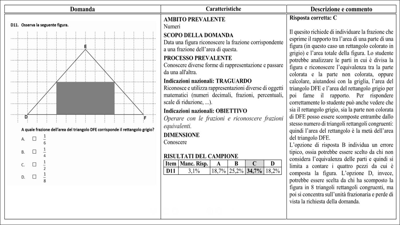Verifiche matematica scuola primaria: Guida alla lettura ...