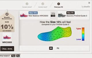 Shoe Retailers Online Uk
