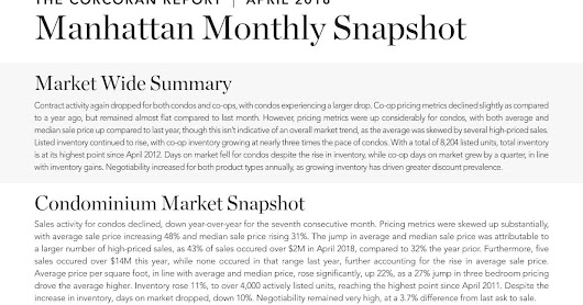 Manhattan Monthly Market Report | April 2018