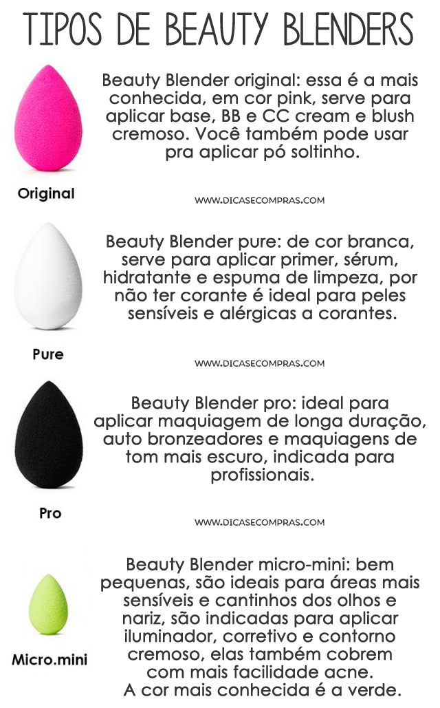 tipos de beauty blenders e formas de uso