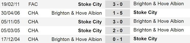Prediksi Skor Brighton Vs Stoke City 21 November 2017