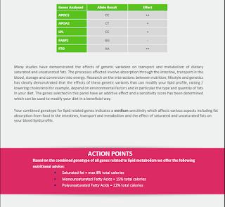 DNAFit Action Points