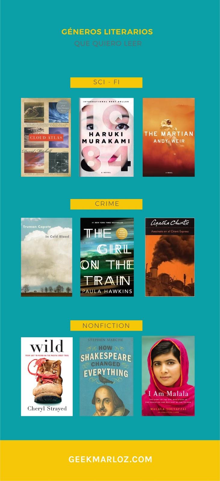 GeekMarloz| 3 géneros literarios que me gustaría leer