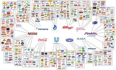 bedrijven achter de merken
