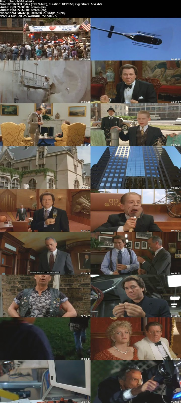 richie rich 1994 movie download