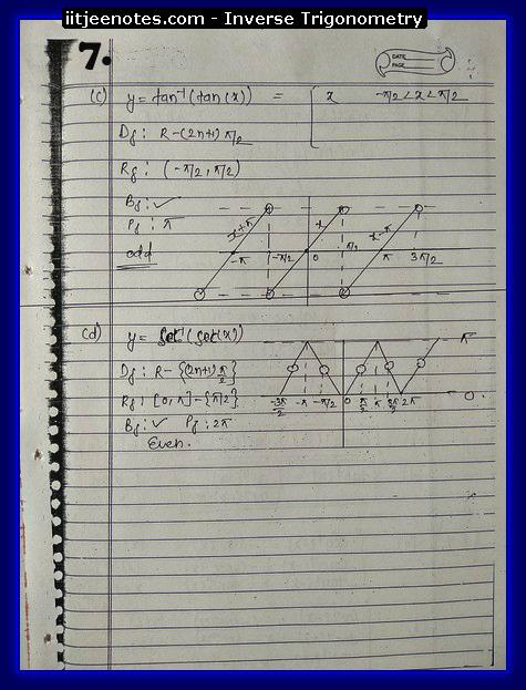 inverse trigonometry function1