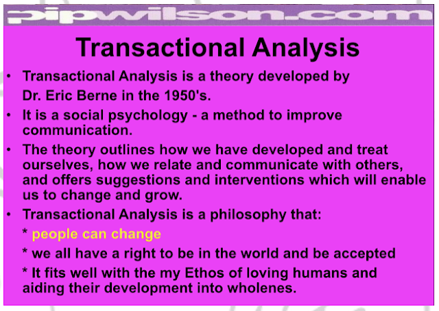 how is transactional analysis relevant in dealing with people and situations The 1958 paper added the important new features of transactional and deal with their own scripts people live: transactional analysis of.