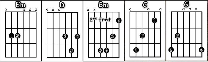 GuitarBajaLo: Kya Tujhe Ab ye Dil Bataye : Sanam Re Guitar Chords