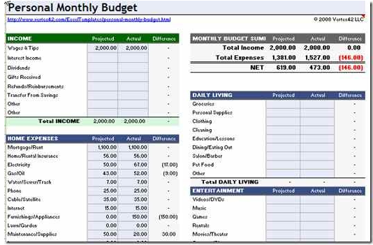Household Budgets Templates. budget template 9 download free ...
