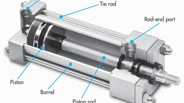 Introduction To Pneumatic Systems Overview Benefits And