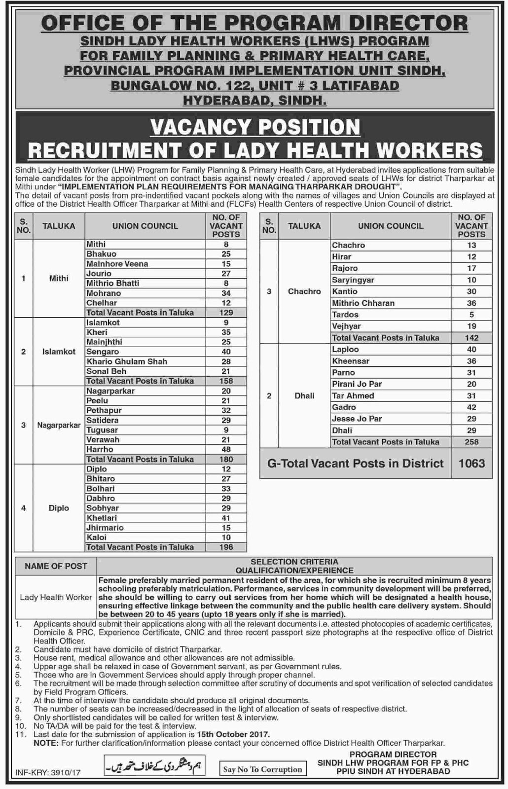 Jobs In Primary And Secondary Healthcare Department Punjab 25 Sep 2017