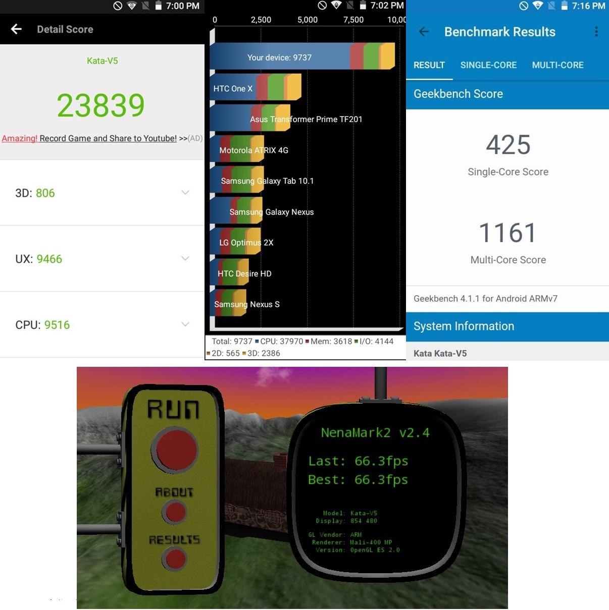 Kata V5 Benchmark Scores