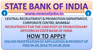 sbi+po+recruitment+2016+how+to+apply