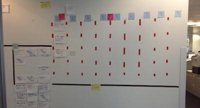 Product Backlog Item (PBI) Nedir? ve Kaizen Action ve Task'lar Nasıl Belirlenir