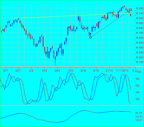 Outlook for NIFTY for the coming trading sessions 1
