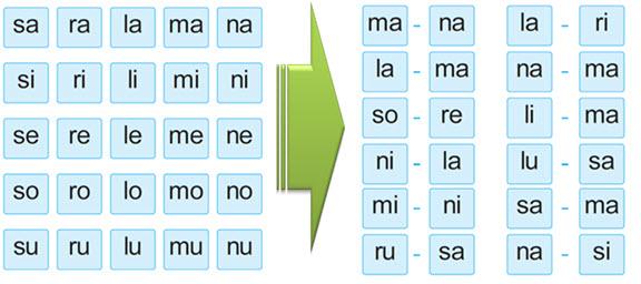 metode suku kata