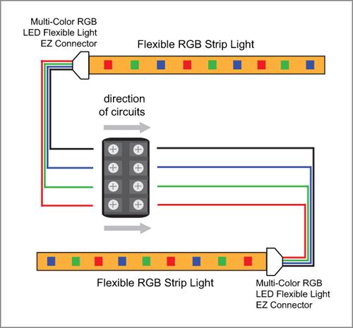 led light strip wiring diagram 3 phase symbols vlightdeco trading (led): diagrams for 12v lighting