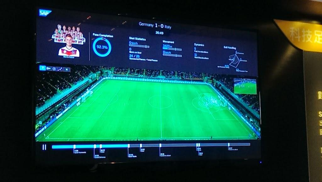 SAP用大數據,助德國隊贏世足