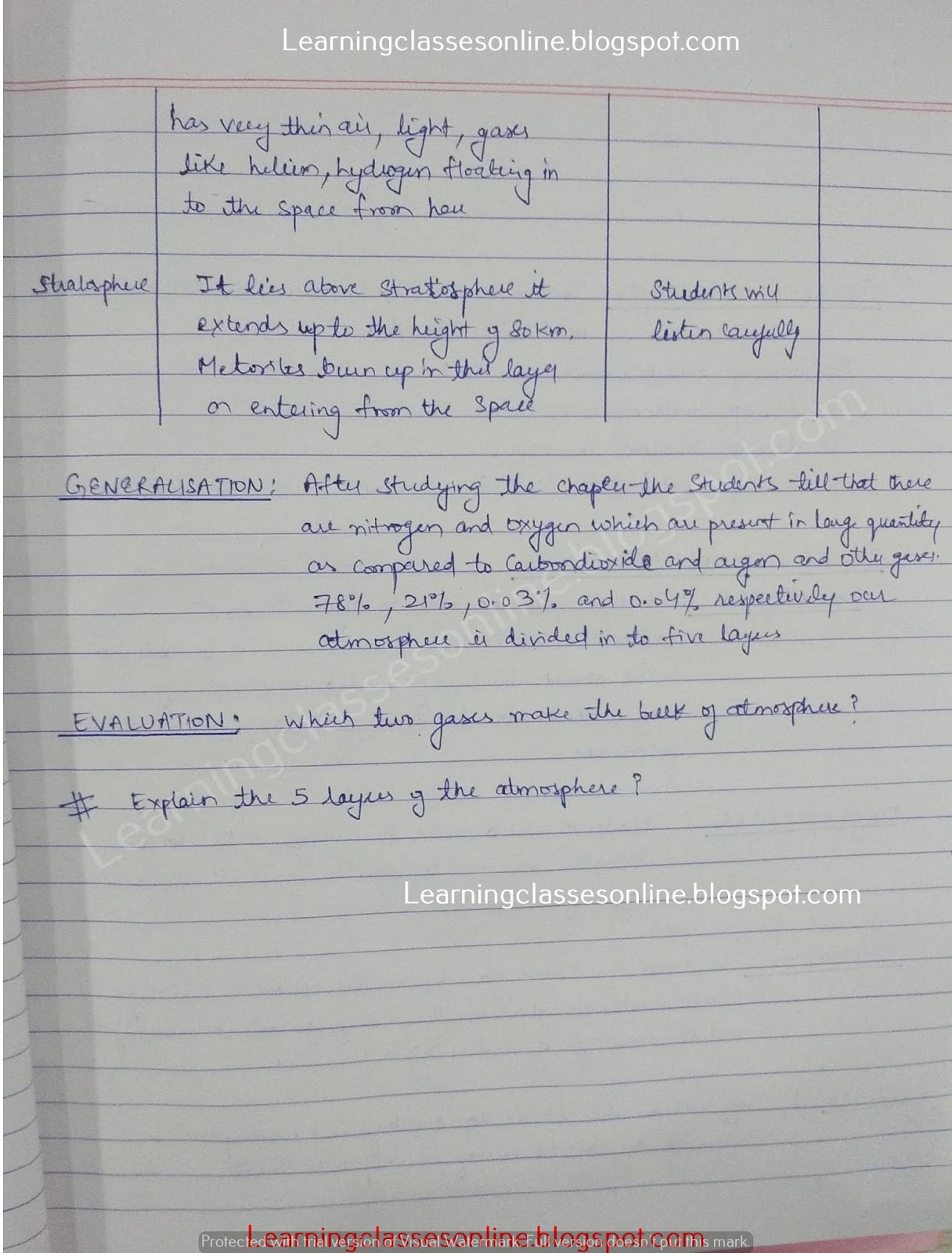 Lesson Plan Social Science Class 7 On Atmosphere