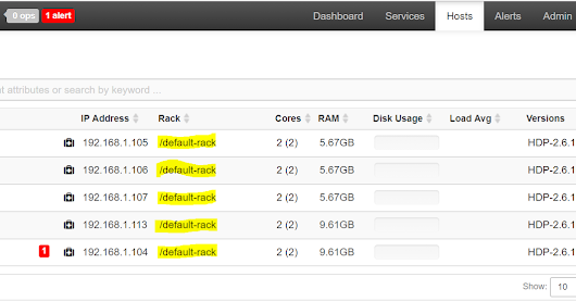 Enabling rack awareness for Hadoop cluster