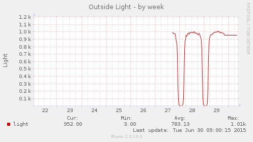 Bp Solar Panels Sharp Solar Panels Wiring Diagram ~ Odicis