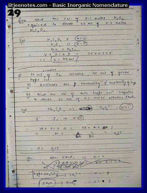 Inorganic Nomenclature chemistry1
