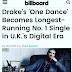 Drake's 'One Dance' feat Baba nla becomes longest running No.1 single on Billboard