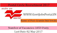 Postal Circle Recruitment 2017– 1859 Gramin Dak Sevak