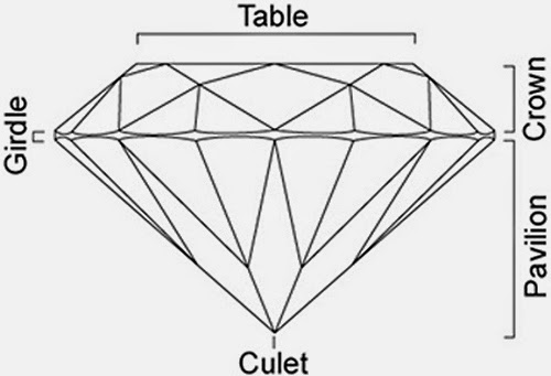 Paul hung a diamond s table size for Html table width