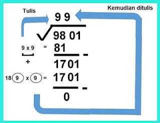 Contoh Soal akar pangkat dua bagian 5