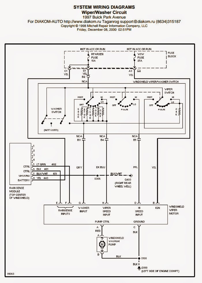 Wiring Diagram : 1999 Buick Park Avenue Fuse Box Diagram