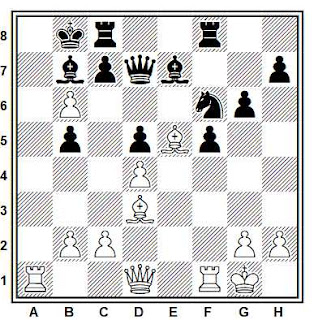 Posición de la partida de ajedrez Grivanov - Lukasik (URSS, 1984)