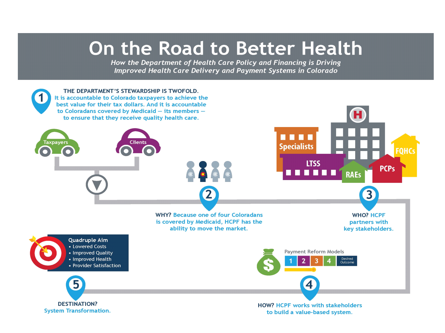 changes in healthcare delivery Hospitals realizing changes in health care delivery – new structures for providers, more hand-holding for patients by keith chamberlin.