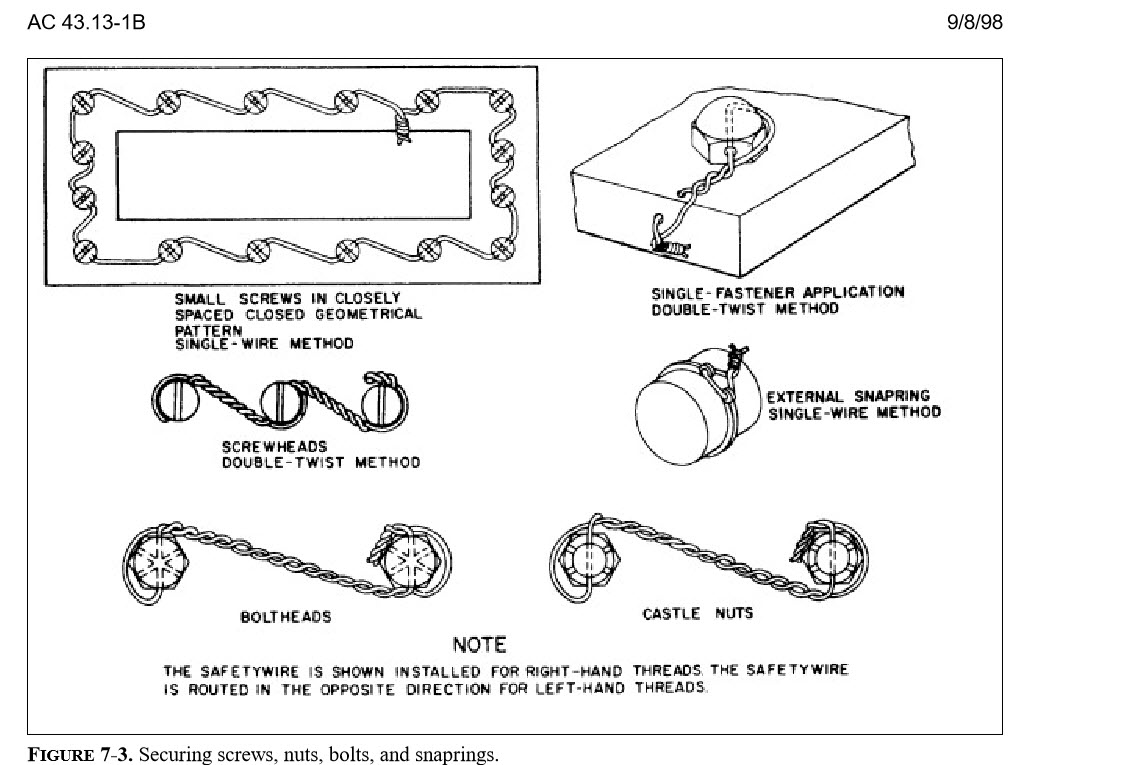 Bolt On Lock Wire Diagrams