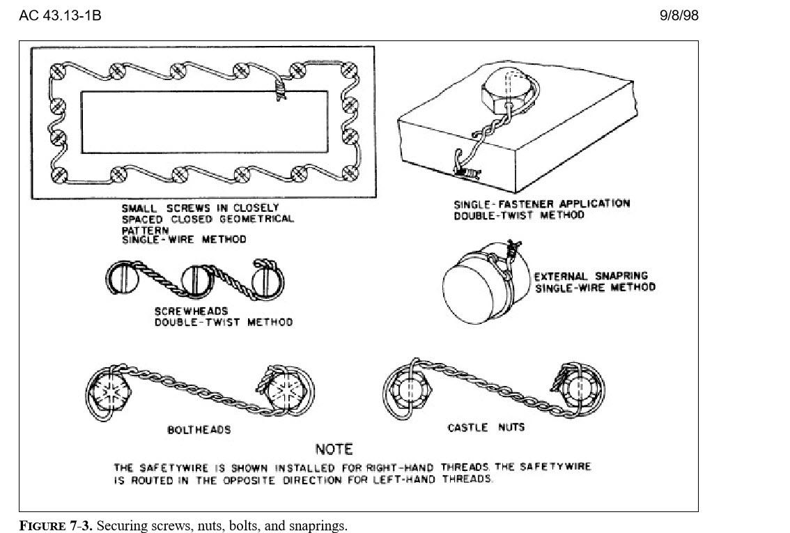 safety schematic wiring wiring diagram repair guides safety schematic wiring [ 1134 x 765 Pixel ]
