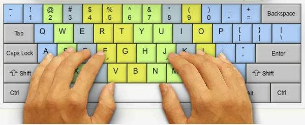 cách gõ bàn phím bằng 10 ngón