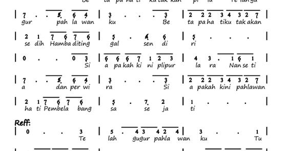 Not Angka Lagu Gugur Bunga Ismail Marzuki Pianika Recorder Keyboard Suling Chord Piano