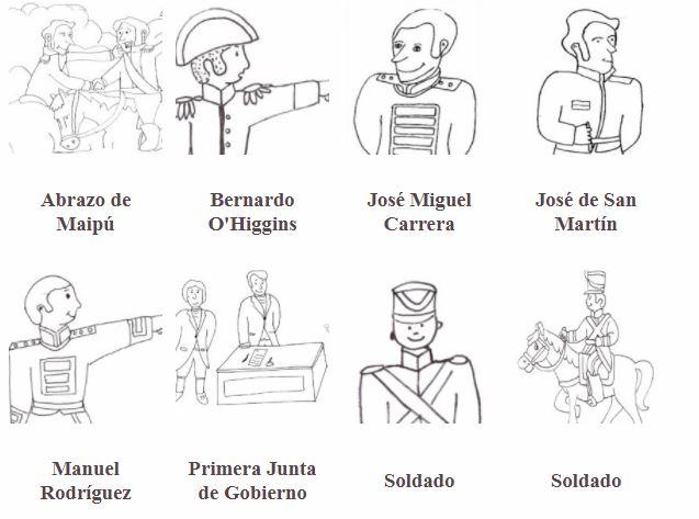 Colorear Independencia De Chile Colorear Tus Dibujos