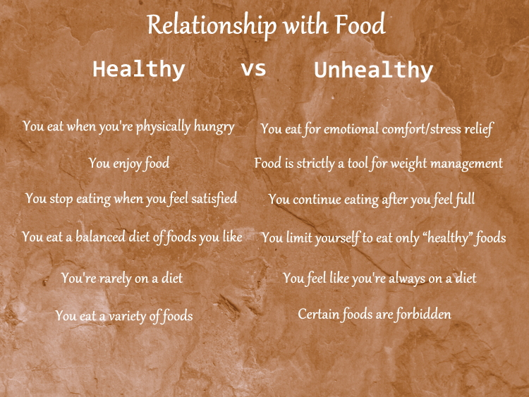 12 Ways to Build a Healthy Relationship With Food