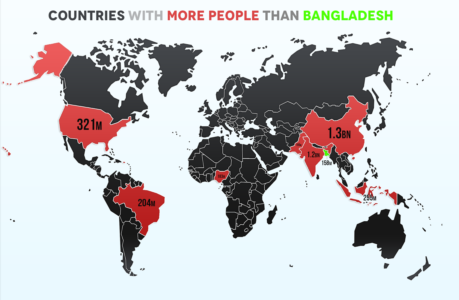 Countries with more people than Bangladesh