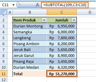 Rumus Excel SUBTOTAL Penjumlahan Sel Kelihatan Saja