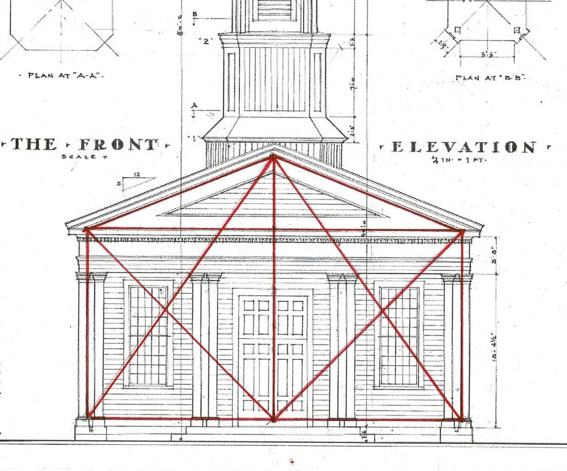 Church Front Elevation Designs